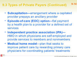 tricare episode of care table survey of medical insurance pp ch09