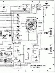 wiring harness jeep cherokee jeep wiring diagrams for diy car