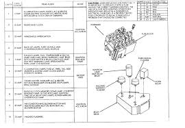 1997 dodge ram 1500 radio wiring diagram 1997 dodge ram 1500 radio