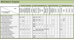 Raci Matrix Template Excel Free Download Rasci Matrix Template