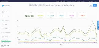 What To Write In Email When Sending Resume Sendgrid Heroku Dev Center