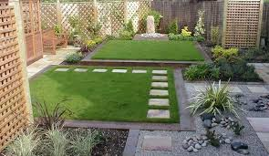 Small Garden Landscape Ideas Small Garden Planting Ideas Small Yard Landscape Only Then Small