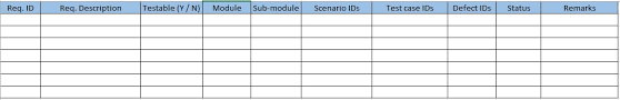 Requirements Traceability Matrix Template Excel What Is Requirement Traceability Matrix Rtm Gps For The Qa Journey
