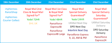 last posting dates for christmas uk courier peak delivery schedules u0026 key information for christmas
