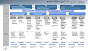 hr strategy template 29 images of amazing hr strategic plan template infovia net