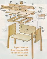 simple router table plans router mouldings trim bead nd walls
