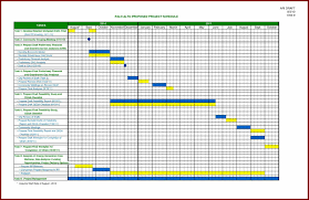 and motion study template excel table template in excel