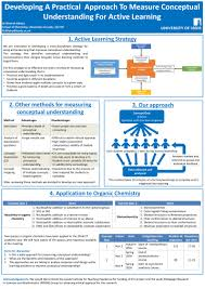 poster u2013 methods in chemistry education research portal