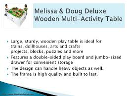 Melissa Doug Deluxe Wooden Multi Activity Table Kids Train Table