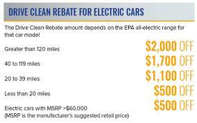 nissan canada factory rebates tesla shunned by new york state u0027s new drive clean rebate program