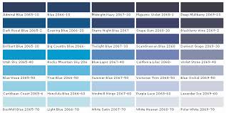 blue paint swatches benjamin moore paint colors benjamin moore paints benjamin moore