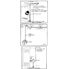 diagrams little giant pumps wiring diagram u2013 little giant sewage