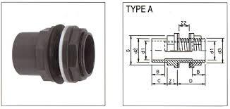 paroi pvc passe cloison pvc u 110 125 110mm rubrique pression