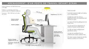 hauteur bureau ergonomie ergonomie