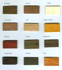 types of wood cabinets different types of wood furniture hotrun
