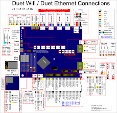 ethernet wire diagram diagram images wiring diagram
