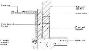 Cinder Block Garage Plans by Tarmin Garage Plans Concrete Block