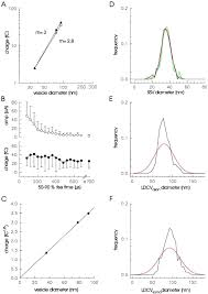 quantal release of serotonin sciencedirect