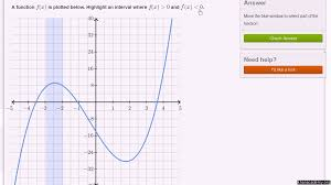 derivative u0026 the direction of a function video khan academy