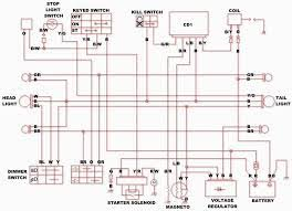 wiring diagram gy6 wiring diagram schematic download gy6 cdi