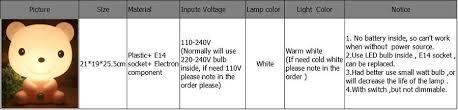 Small Battery Desk Lamp S Cartoon Lamp Bear Led Desk Lamp E14 Replaceable Light Source
