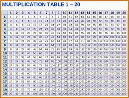 multiplication table up to 30 multiplication table 1 30 notary letter