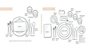 how to set table how to set a table for any occasion