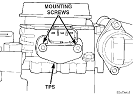 throttle position sensor jeep grand i a jeep grand that when doing approx 10 15 mph it
