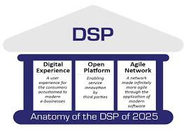 digital transformation digital service providers telecoms