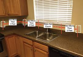 how far apart should kitchen counter receptacles be spaced