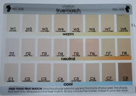 Cool L Shade How To Find Your Skin Undertone And Your True Shade Alsney