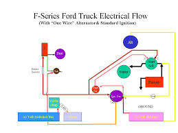 need help wiring ammeter ford truck enthusiasts forums