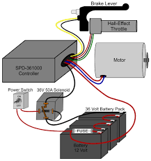 24 volt electric scooter wiring diagram dolgular com