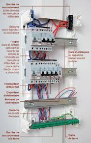 tableau electrique pour cuisine ides de cache tableau electrique brico depot galerie dimages