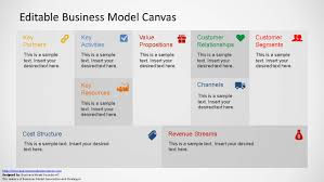 Simple Business Model Template Business Model Template Cyberuse