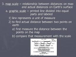 distance between two points map mapping our cartography science of map ppt