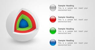 free 3d core sphere diagram for powerpoint