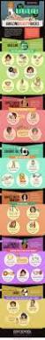 the 25 best life hacks ideas on pinterest cool life hacks food