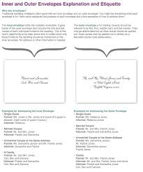 What To Write On A Wedding Invitation Best 25 How To Address Envelopes Etiquette Ideas On Pinterest