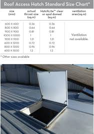 Dimensions Velux Standard by Roof Access Hatch Belle Skylights
