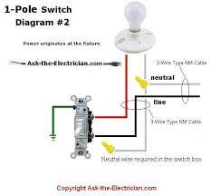 single pole light switch wiring diagram single pole switch diagram 2