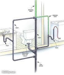 astounding plumbing for a basement bathroom how should i build a