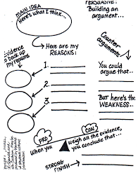 Persuasive Essay Examples For 6th Grade Persuasive Writing Graphic Organizers And Persuasive Writing