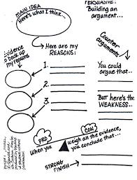 Example Essay Argumentative Writing Persuasive Writing Graphic Organizers And Persuasive Writing