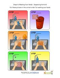 steps to washing your hands sequencing activity for children