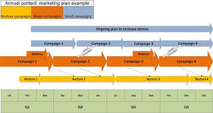 staffing template excel pacq co annual business plan manpower
