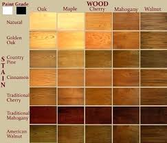 interior wood stain colors home depot wood stain colors home depot fascinating interior stain colors how