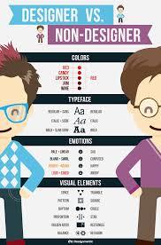 designmantic affiliate designer vs non designer designmantic the design shop
