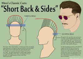 diy mens haircut the art of vintage manliness the vintage haircut classic mens