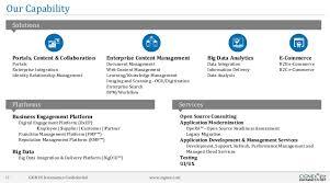 Magento B2b E Commerce Platform B2c E Commerce Build Your B2b Ecommerce Platform With Magento